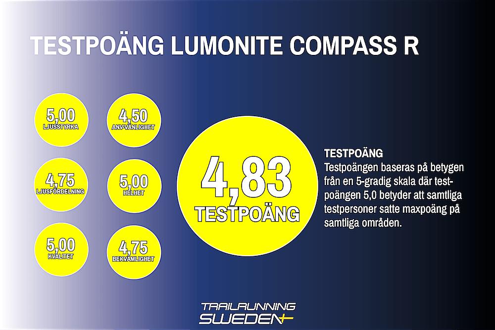 1481b083 Lading er både raskt og enkelt med det magnetiske SnapCharger-systemet. Du  trenger ikke å ta ut batteriet for å lade den!